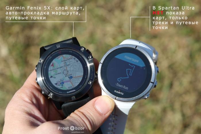 Туристическая навигация в часах Garmin Fenix 5X - Suunto Spartan Ultra