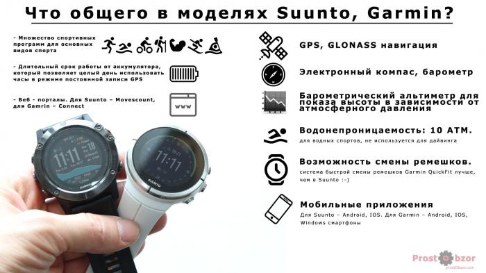 Общий функционал часов Garmin и Suunto