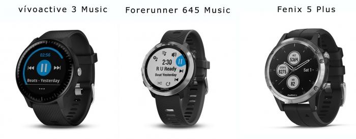 Музыкальный плеер в моделях Fenix 5 plus , Vivoactive 3 Music , Forerunner 645 Music