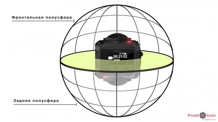 Как снимает 360 градусная экшн-камера Garmin Virb 360
