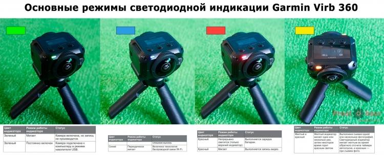Основные сигналы светодиодных индикаторов Garmin Virb 360