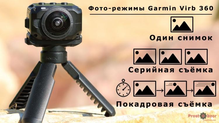 Фото-режимы экшн-камеры Garmin Virb 360