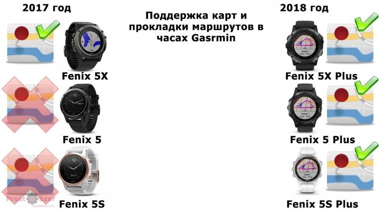 Поддержка карт моделей Garmin Fenix 5X Plus, Fenix 5X