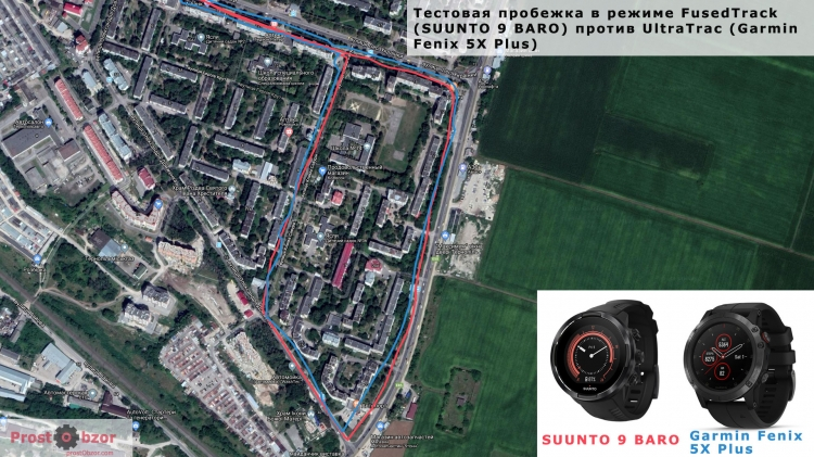 Тест режимов FusedTrack  Suunto 9 Baro против UltraTrac от Garmin Fenix 5X Plus