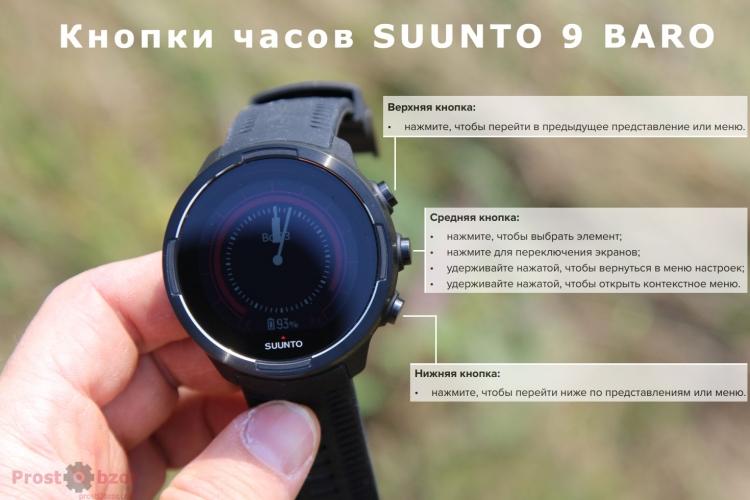 Кнопки часов Suunto 9 Baro