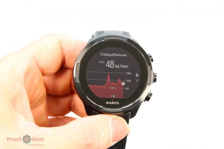 График измерения сердечного пульса за 12 часов в Suunto 9 Baro