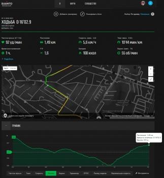 Тестовый трек высоты в режиме FusedAlti для часов Suunto 9 Baro