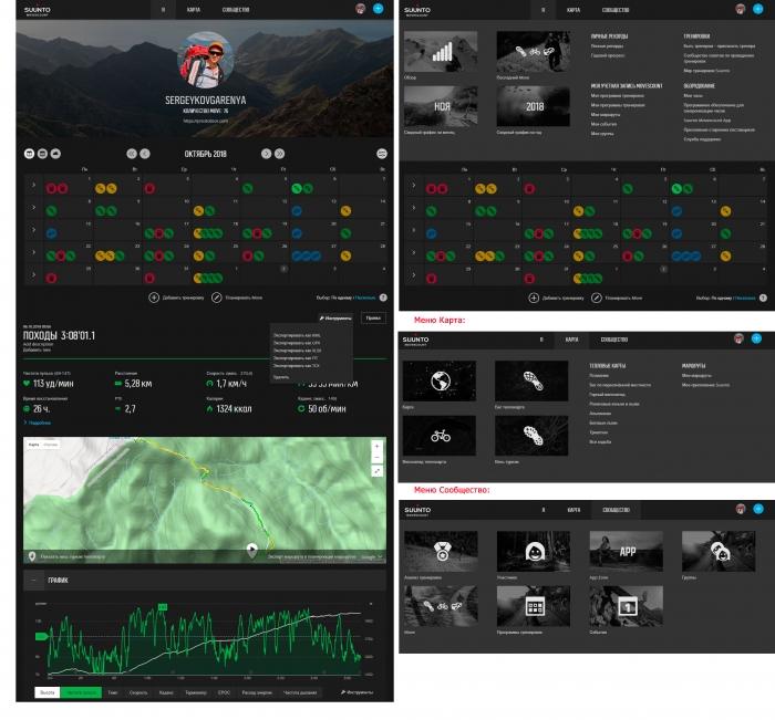 Главное меню Веб-сервиса Movescount от Suunto