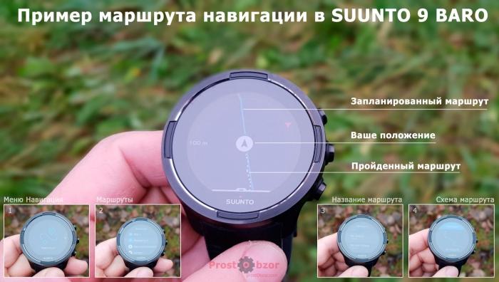 Пример навигационной цепочки в часах SUUNTO 9 BARO