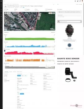Внешний датчик SUUNTO Bike Sensor + Garmin Fenix 5X