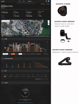 Movescount - Данные вело-поезкди SUUNTO Bike Sensor + SUUNTO 9 Baro + Suunto Smart Sensor