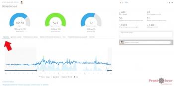 Измерение пульса за весь день - Garmin Instinct