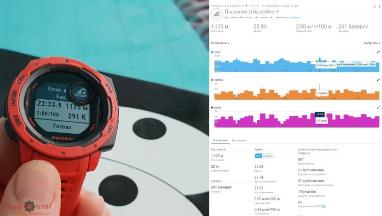 Результаты плавания в бассейне с часами Garmin Instict