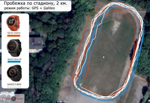 тест Garmin Instinct - GPS + Galileo - бег по стадиону