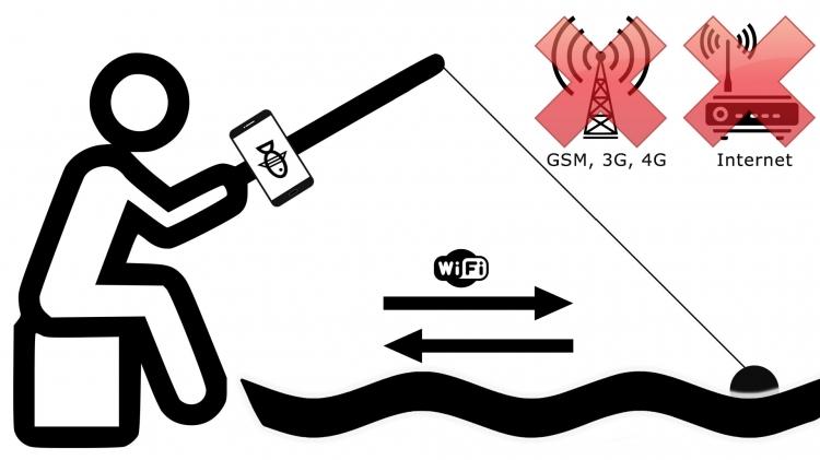 Не нужно GSM и Интернет для работы эхолота Deeper PRO +