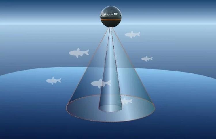 Примеры сканирования лучей в воде эхолота Deeper PRO+