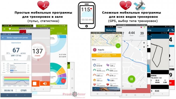 Поддержка программ для ОС Android - Garmin HRM-DUAL
