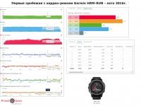 Первая пробежка с кардио-пульсометром Garmin HRM-Run