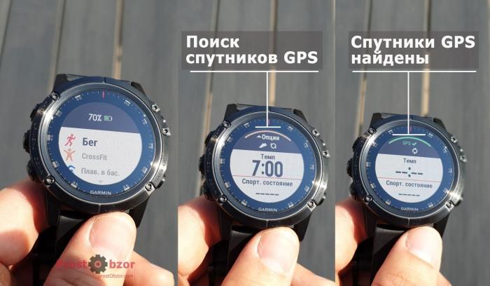 Тест поиска спутников системы GPS