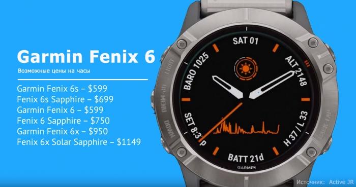 Возможные цены на часы Garmin Fenix 6
