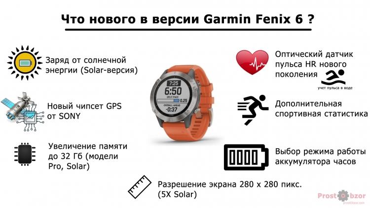 Что нового в новых часах Garmin Fenix 6?