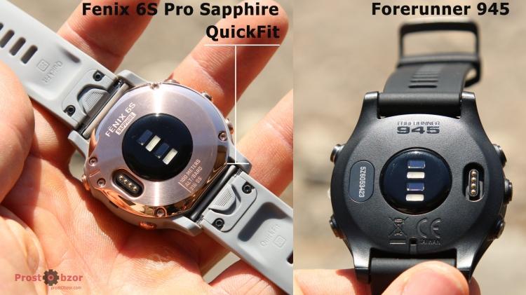 Система быстрого съема ремешка Garmin QuickFit для часов Fenix 6