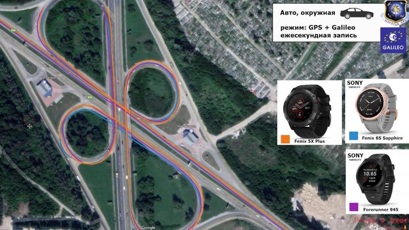 Тест поездка по окружной на авто - GPS + Galileo  для часов Fenix 6 - Forerunner 945