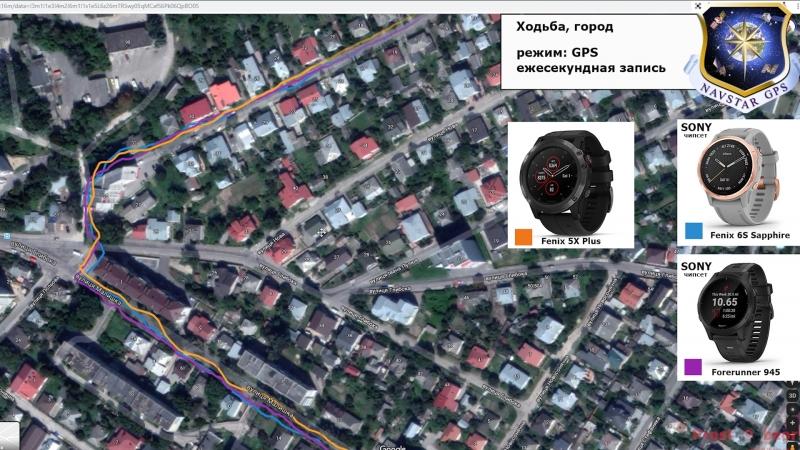 Тест ходьба - GPS для часов Fenix 6 - Forerunner 945