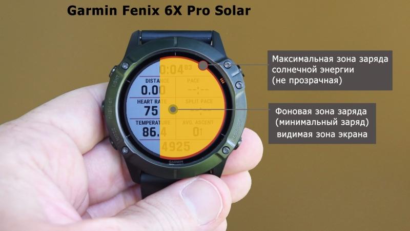Как работает стекло Power Glass в часах Fenix 6X Pro Solar