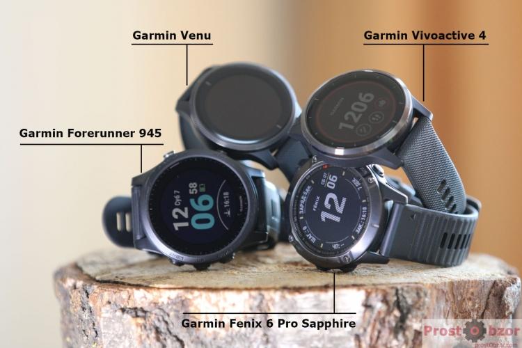 Сравнение размеров моделей Garmin Fenix vs Venu vs Vivoactive 4 vs Forerunner 945