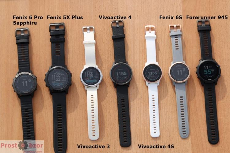 Сравнение моделей часов Garmin 2019 года