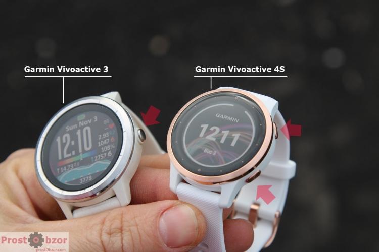 Дополнительная кнопка в часах Garmin Vivoactive 4S