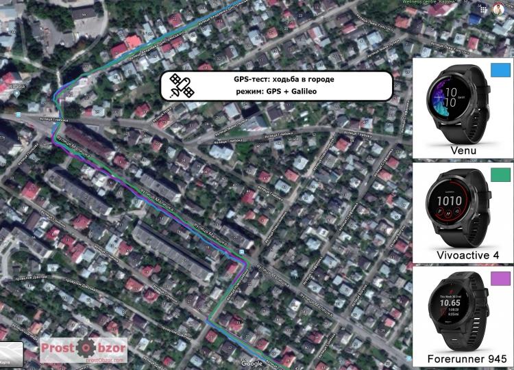 Тест GPS для часов Garmin Venu - Vivoactive 4 - режим GPS + Galileo