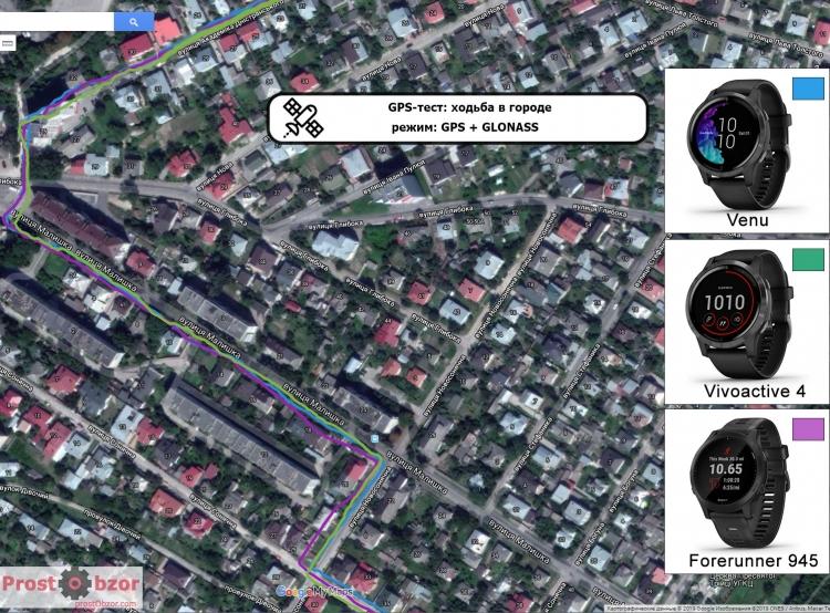 Тест GPS для часов Garmin Venu - Vivoactive 4 - режим GPS + GLONASS