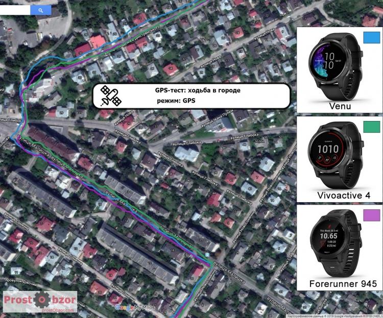 Тест GPS для часов Garmin Venu - Vivoactive 4