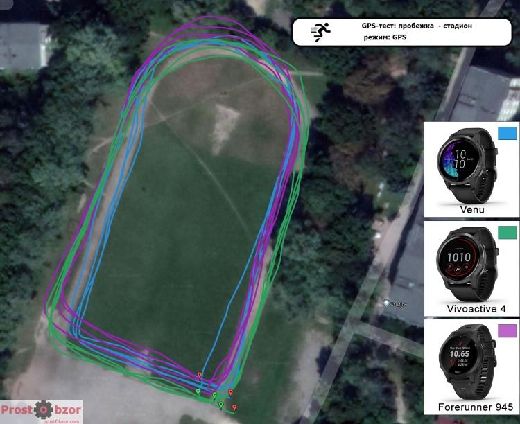 Тест GPS для часов Garmin Venu - Vivoactive 4 - пробежка по стадиону