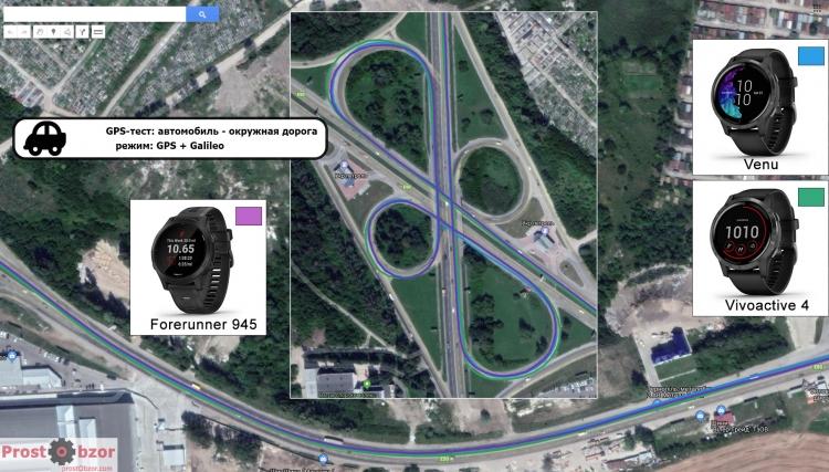 Поездка через окружную дорогу - тест GPS  часов Garmin Venu - Vivoactive 4