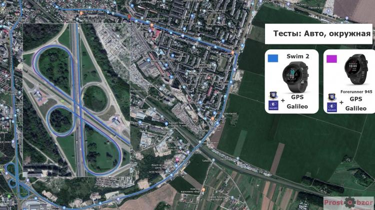Тест записи GPS Swim 2 трека по окружной дороге