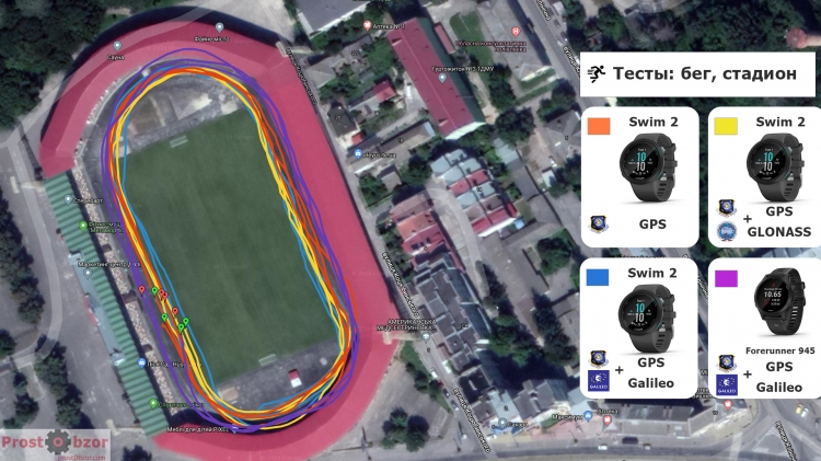 Тест записи GPS Swim 2 трека по стадиону - пробежка