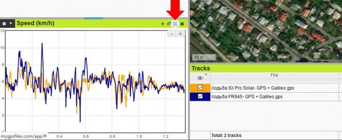 Сравнение GPS треков в Веб-сервисе mygpsfile - шаг 6