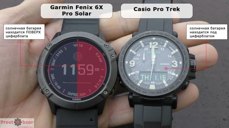 Сравнение расположения солнечных зарядок часов Garmin Fenix 6X Pro Solar  - Casio Pro Trek