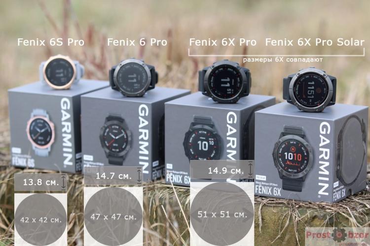 Сравнительные размеры часов серии Fenix 6