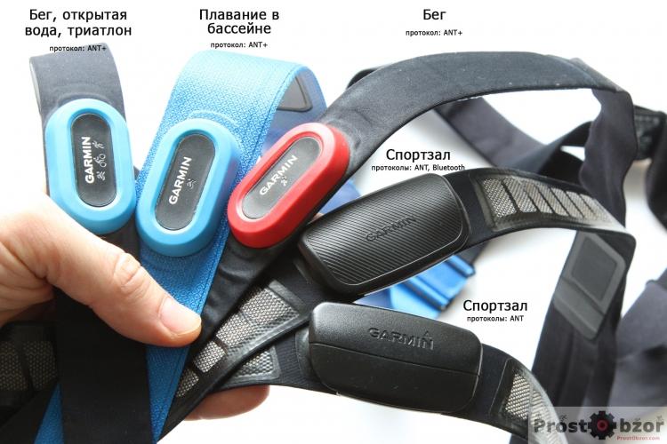 Нагрудные кардио-пульсометры Garmin