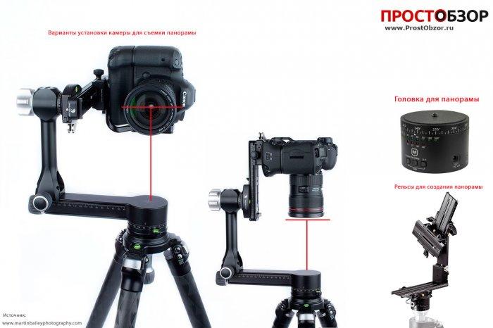 Как закрепить фотоаппарат, чтобы убрать паралакс