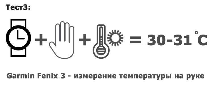 Измерение температуры на руке владельца - Garmin Fenix 3