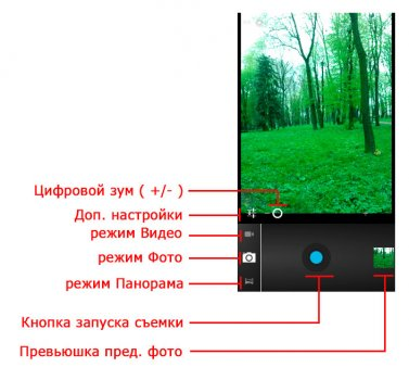 Garmin Monterra - интерфейс камеры и кнопки для съемки видео