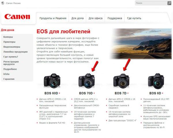 Линейка любительских камер Canon EOS
