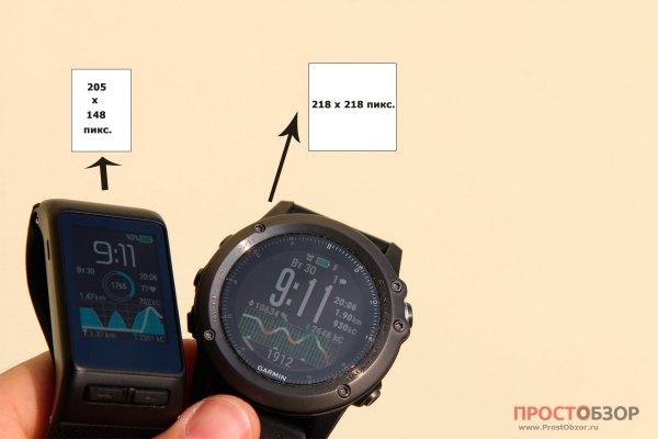 Разрешение дисплея часов Garmin Fenix 3 HR - Vivoactive HR