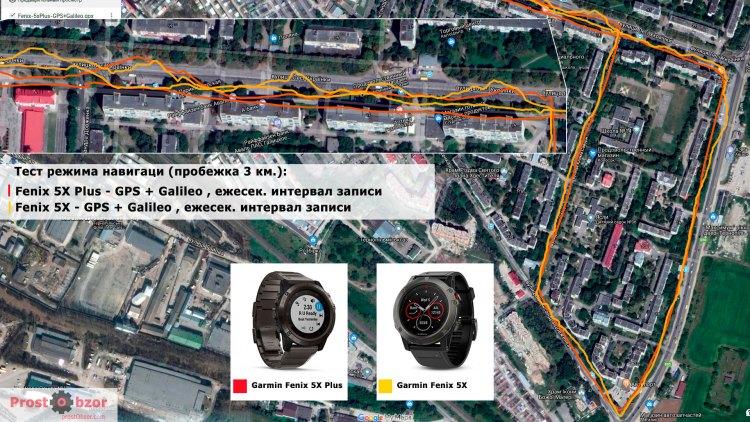 Тестирование режима GPS + Galileo - бег