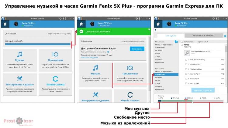 Программа работы с музыкой - Garmin Express